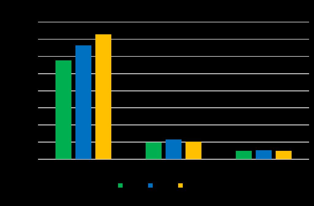 デジタル広告取引別_2018-2020